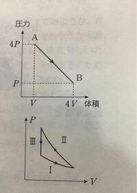 物理について質問です 熱のグラフでV-Pグラフがありますが 等温変化について 直線と双曲線型グラフになってますが 何がこの違いを発生させているのですか? V-Pグラフについてかけと言われたら どこで違いを読み取って 直線か曲線どちらにすればいいのでしょうか よろしくお願いします
