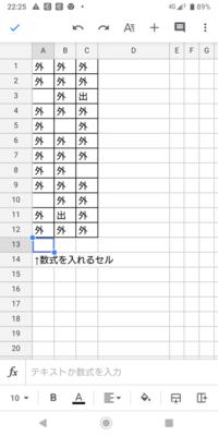 """グーグルスプレッドシートで添付した画像でA列からC列の""""外""""の数を数える数式をARRAYFORMULA関数を使ってA13セル1ヶ所へ入れたいのですがどのような数式を入れるとよいですか? =COU NTIF(A1:A12,""""外"""") こちらにARRAYFORMULA関数を加えたいのですがどのように変えるといいですか?"""