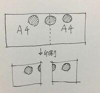 イラストレーターで作成した見開きのデータを印刷するにはどうしたらいいのですか? a4を横につなげた形にしたいのですが、作成する場合もa4 を横につなげたサイズで作成するのではなく、見開きに印刷するための設定のようなものが必要になるのでしょうか? 印刷はキンコーズなどの印刷店で考えています。