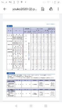 登録 神奈川 大学 履修 今さら聞けない履修登録 神奈川大学掲示板