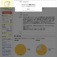 利用停止って表示されなくなったの? https://chiebukuro.yahoo.co.jp/my/1146696082 利用停止の基準って今は何なの?