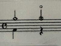 ドラム初心者なのですが、左のダイヤのような形の音符と右の○の中に×のついた音符は何を示していてどこをどのように叩いたら良いのか知りたいです。 あと、それぞれの音符の上に○、+、○+などと書いてあるものもい...