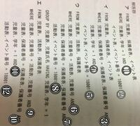 基本情報技術者試験のSQLについてです。 がぞうの画像の①〜⑫の中でどれが結合条件式ですか?  結合条件式がなんなのかよく分からず、問題が解けません。  何がどうだったら結合条件式なのかも教えていただきたいです。  よろしくお願いします。