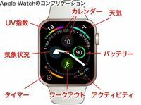 Apple Watchの文字盤は2つ組み合わせて使う事はできますか?(ミッキー)と(添付URL、画像の文字盤)を組み合わせて使用したいのですが...目的はApple Watchでのスケジュール管理をスムーズにしたくて。 【https://studywalker.jp/skillup/article/172248/】
