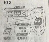 この回路を回路図記号を使って表したらどうなりますか?また、電流計がどのようにつながっていて、どこの電流をはかっているのかがよくわからないので、教えてください。