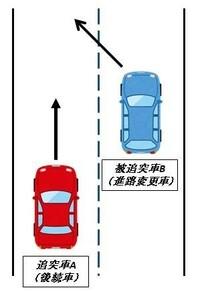 首都高速で前方の車を追い抜こうとした瞬間にウインカーを出して前に入ってくるドライバー多くないですか?全然後ろを見てません!今朝もいきなり車線変更してきて急ブレーキ何回踏んだかわかり ません。  前に車がいなくてガラガラでも車線変更してきます、それも追い抜く寸前にですよ?これって嫌がらせですか?