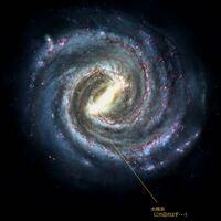 宇宙の銀河系(天の川銀河)について質問です。 この図によると太陽系は銀河系の端に有るのが分かりました。 この画像で太陽系が下に有るとしたら、たて座uy星というのはどこら辺にあるのでしょうか?