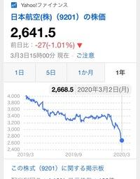 JAL日本航空の株を一年前4000で買っていたのですが、今日2600になってました。今売ったほうがいいとおもいますか?もう少しまったら回復するとおもいますか? JALの株をもってる みなさん、ど うしてますか?