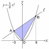 三角形の面積を積分で求める方法がわかりません。 こういう図形の時どうやって積分すればよいのですか?