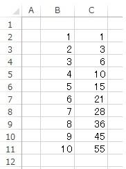 B1+B2+B3と足していく 関数をお願いします  エクセル2013です  よろしくお願い致します