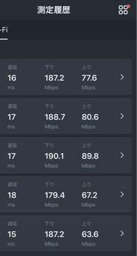 WiFi速度  この速度は平均的な数字ですか?  遅いのか 早いのか基準が分からないです