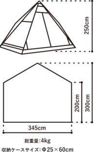 インナーテントでの二股ポールの設計についてです。 ワンポール型のインナーテントの二股ポールを作成したいと考えています。 画像のように正六角形ではなく、変則的な形のため、頂点が中心よりズレています。 ...