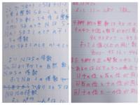 赤の字が最近の字で青の字が以前のものです。 すごく字が汚くて綺麗に書けるようになるべく丁寧に書くようにしているのですが、以前より上手く見えますか(分かりにくくてすいません)? あと綺麗に書く練習法やコ...