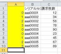 Excel VBAについてご教示をお願い致します。  ・列Bに同じデータがある場合は列Aに連続番号を入れたい。 ・列Bに一つのデータがある場合は列Aに「0」を付けたい。 よろしくお願いいたします。