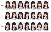 乃木坂46 26thシングルの選抜メンバーを予想してみました! フォーメーションは22nd以来の7-7-7で、21名。  総人数が卒業予定メンバーを除くと40名なので、妥当かなと。  センターは与田祐希で、若手メインを意識...