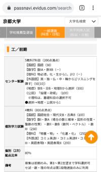 京都大学の入試方法について…… センター試験の一次試験は、上にある5教科7科目の点数で決まるということで間違いないですか? 2次試験は、上のセンターの(ー)の点数は含まれず、国語でいうと(50)などの50点分...