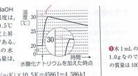 高校化学 溶解熱と中和熱の問題について質問です。 水に水酸化ナトリウムを加えたときの温度上昇を記録したグラフで、 その温度上昇を読み取る時に、 図のように赤い点線の交点を見て読み取るようです。  これに...
