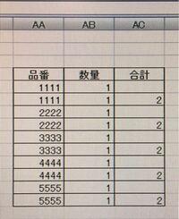 関数について質問です。 画像のように AA5から下に品番が入力してあります。 AB列に数量が入力してあります。 AC列に品番ごとの合計数量を出したいです。  よろしくお願い致します。