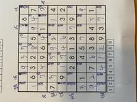 数独、ナンプレの数字が循環してしまいどこになにを入れていいのか完全に手詰まりになりわからなくなりました。 解決方法、回答がわかる方教えていただきたいです。