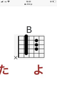 多分初歩的なものだと思うのですが、タブ譜のこの太い線の意味が分からないので教えてください。