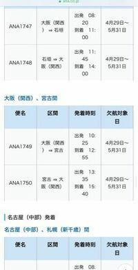 航空券のキャンセルについて質問です。 私は関西国際空港から宮古島の旅行を5/17~20で計画していました。 エクスペディアのエアトリで航空券往復とホテルを予約したのですが、写真のようにすでにANAは5/30まで欠航を表明しています。 この場合、エクスペディアでもうキャンセルの手続きしても良いのでしょうか? もともとキャンセル不可のパッケージだったのでお金が本当に戻ってくるか不安です。。。 ご...