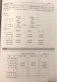 工業簿記、総合原価計算の問題です。 これの表の月初仕掛品原価の求め方を教えてください。計算式も書いてくれると助かります。
