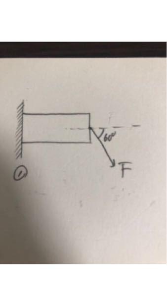 大学一年です。棒が壁①から受ける反力のx成分とy成分と反モーメントを示す矢印を書けという問題を教えてください。