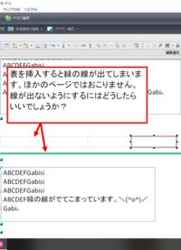 ホームページビルダーの使い方に関する質問です。  表を挿入すると、表の下に緑の線がでてこまっています。 この現象はほかのページでは起こりません。 緑の線がでないようにするにはどのようにしたらいいでし...
