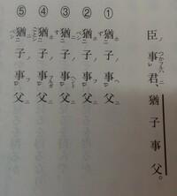 次の漢文は、「家臣が君主に仕えるのは、ちょうど子供が父親に仕えるようなものである。」という意味である。この漢文の傍線部に返り点と送りがなをつけたものとして最も適当なものを、後の①~⑤ のうちから1つ選べ。  教えてください。お願いします。