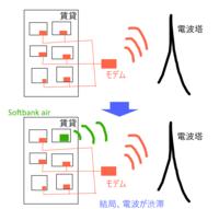 「Softbank air」を契約して、インターネット速度が変わるか? 以下の質問の補足になります。  ・「Softbank air」を契約して、インターネット速度が変わるか? https://detail.chiebukuro.yahoo.co.jp/qa/que...