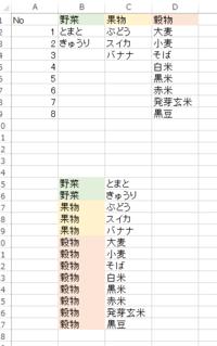EXCEL 表の各項目に対してタイトルを簡単に付ける方法について  質問の内容は添付の画像の通り、上部の表のように1タイトルが複数の項目を持っています。 それを1項目あたりに1つのタイトルを紐付けたいです(下部の表のようにする)。  簡単に手早く実現できる方法をご教示いただきたいです。