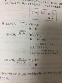 有機化学のアルケン分野についてです。 ch2=ch2 が付加反応して 1.2 ジブロモエタンになると書いてありますが、 ch2=ch2がエタンと表記しているのが分かりません。 エテンでは違うのですか? 解説お願いします。