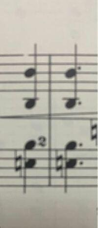 シューマンのウィーンの謝肉祭の道化のこの部分は右手と左手で同じ音を弾きますよね同じ鍵盤に右手の親指と左手の人差し指を置けばいいのですか?よろしくお願いいたします。