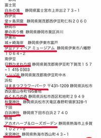 コロナが落ち着いたら静岡旅行を考えています。 ◎ 東京都内在住 ◎現地でレンタカーを利用したい ◎女子2人(20代)  画像は、行きたいところのリストです。 全て回れるとは思わないですが、大まかにこんなかんじです...