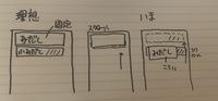 """html css java  <div class = """"midashi"""">  <h1>見出し</h1> </div> <div class = """"komidashi"""">  <h2>小見出し</h2> <div class = """"kijion..."""