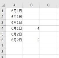 日付順に並んだデータがあります。 日付ごとの件数を日付が変わる直前の行にのみ表示できませんか? よろしくお願いします。