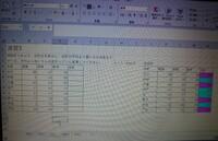 ExcelのVBAの問題なのですが、分からなくて困ってます。 分かる方がいましたら教えていただきたいです。