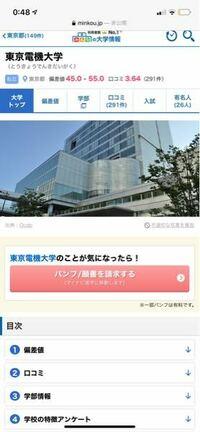 東京電機大学を志望している受験生です。 東京電機大学の偏差値伸びましたよね? 少し前は確か45〜52.5だった気がするんですけど。 四工大などはやはり難しくなってきているのでしょうか。