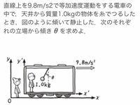 次の2つを求めて下さい。 (1)車内の観測者の立場 θ=? (2)地上で静止している立場θ=?