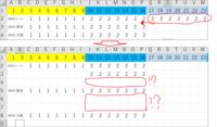 エクセル、マクロの質問です。以下のコードが思ったようにいきません。 Sub a() Dim LastRow, R, R2, N  LastRow = Cells(Rows.Count, 1).End(xlUp).Row For R = LastRow To 2 Step -1 N = 17/ 7 If N >...