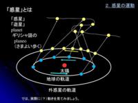 惑星の逆行の感覚的理解が出来ません。 よくある以下のような図だとちょっと騙されたような気がします。 まず地球から見た外惑星(火星とします)はプラネタリウムみたいに天井に貼り付けられたように見えるはずで...
