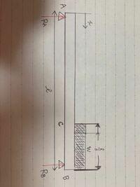 図の単純支持はりの1,反力Ra 2,点Cのせん断力 3,点Bのせん断力 4,点Cの曲げモーメント 5,曲げモーメントの最大値の解き方と答えを教えてください。