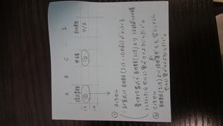 I13,条件付き書式,セル,納期,提出書類,A13,C13