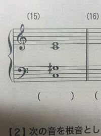 この画像は長三和音、短三和音、増三和音、減三和音 のどれに当てはまりますか?