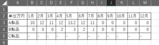 下図,エクセル,前月,アラートウインドウ,数値