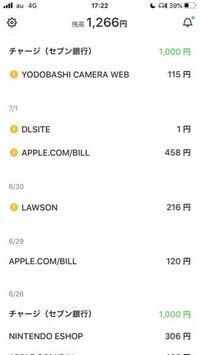 バンドルカードて身に覚えのないお金が使われていました(--;) 自分はリアルカードを発行していないのでLAWSONで使う事はまず無いのですが何故LAWSONでの利用履歴かあるのでしょうか?