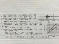 中学理科 地震の問題です。答えと求め方を教えて頂けたらと思います。