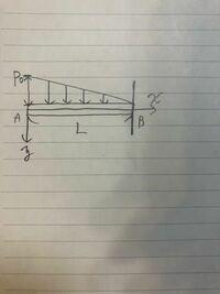 図のように片持ち梁に三角分布荷重がかかるとき、位置xでの曲げモーメントを求めてください。BMDが書きたいです。 材料力学の問題です。
