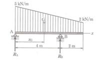 梁の支点の問題について質問です。「図のように張出ばりに台形上の分布荷重が働くとき、両支店に働く反力を求めなさい。 また、支点Bがどの位置にくると梁が支点Aから浮き上がるか」 この問題の解き方と解説をして頂ければ幸いです。