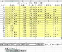 DSUM関数の複数条件の使い方について  DSUMを使用して売上額の合計を出したいと思います。 売上額は数量が数量の平均以上の売上額の合計を求める条件なのですが、 DSUMの条件がどうも理解できません。  図のように条件が数量が数量の平均以上とうことなのですが =C3>=AVERAGE($C$3:$C$17) がさっぱりわかりません。 とくになぜC3なのかということと、条...